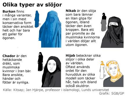 muslimsk klädsel män